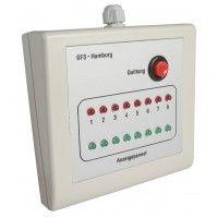 Display panel for monitoring GfS Safetyproducts